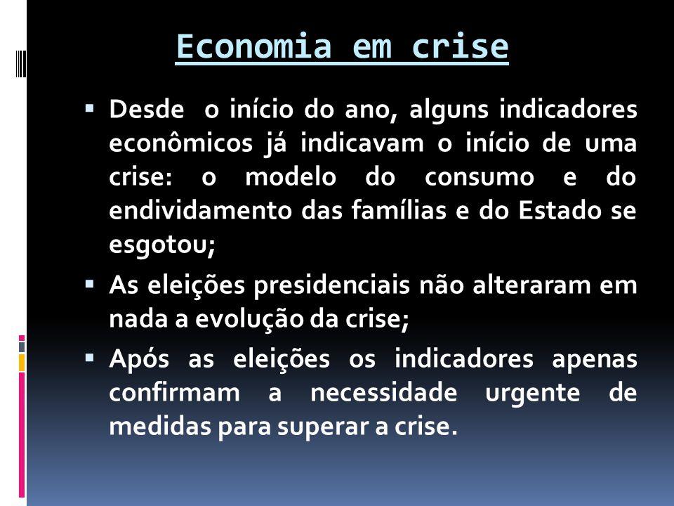 Economia em crise