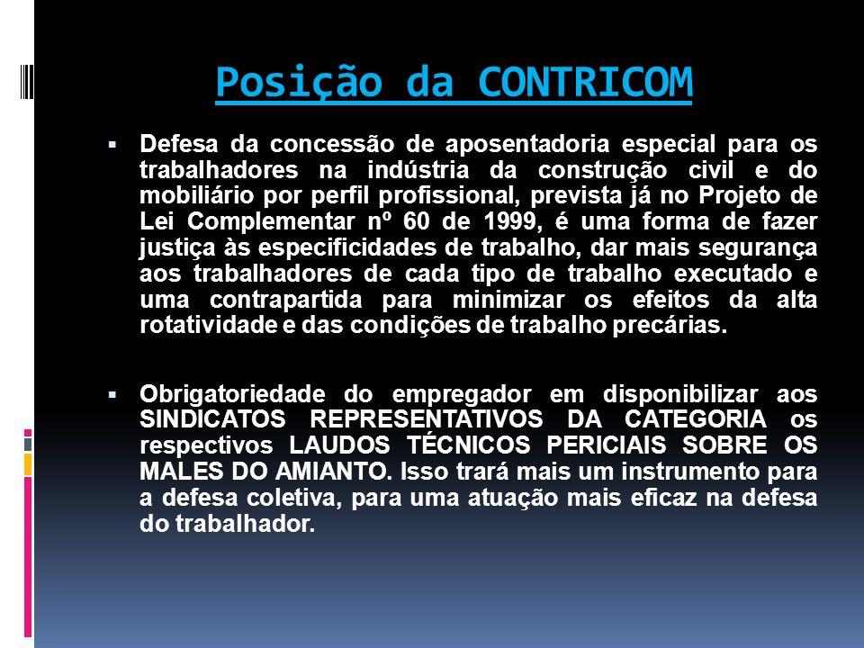 Posição da CONTRICOM
