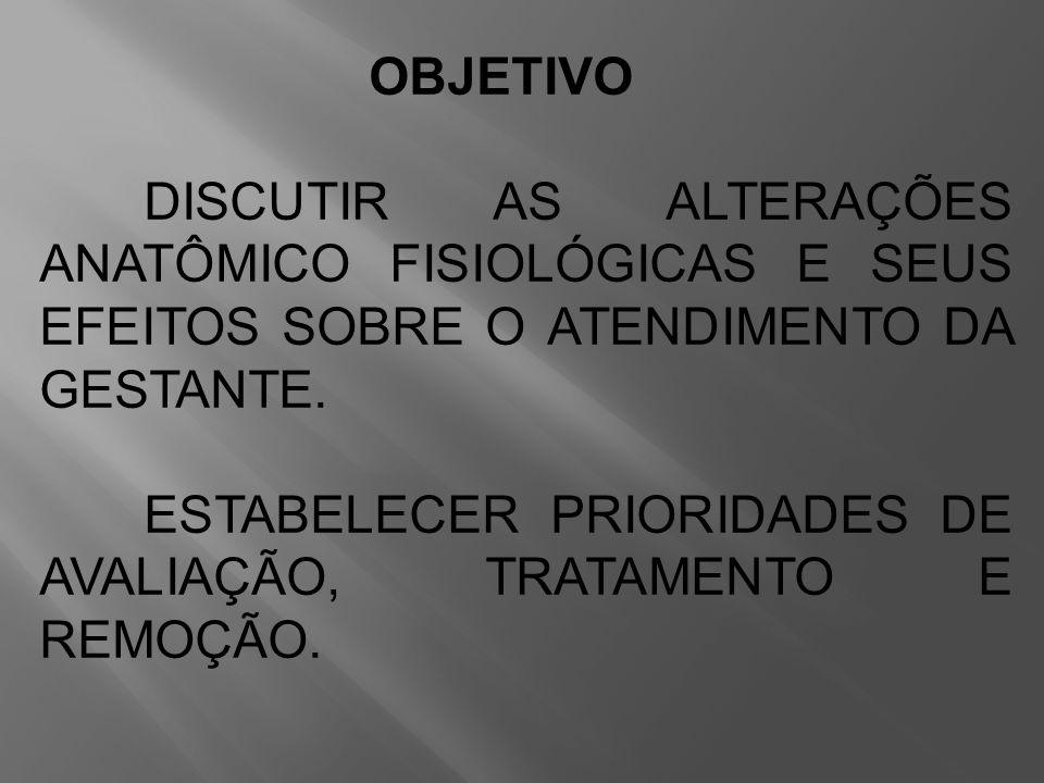 ESTABELECER PRIORIDADES DE AVALIAÇÃO, TRATAMENTO E REMOÇÃO.