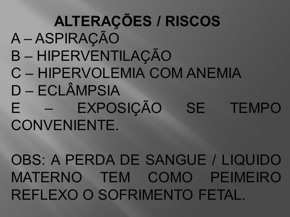 C – HIPERVOLEMIA COM ANEMIA D – ECLÂMPSIA