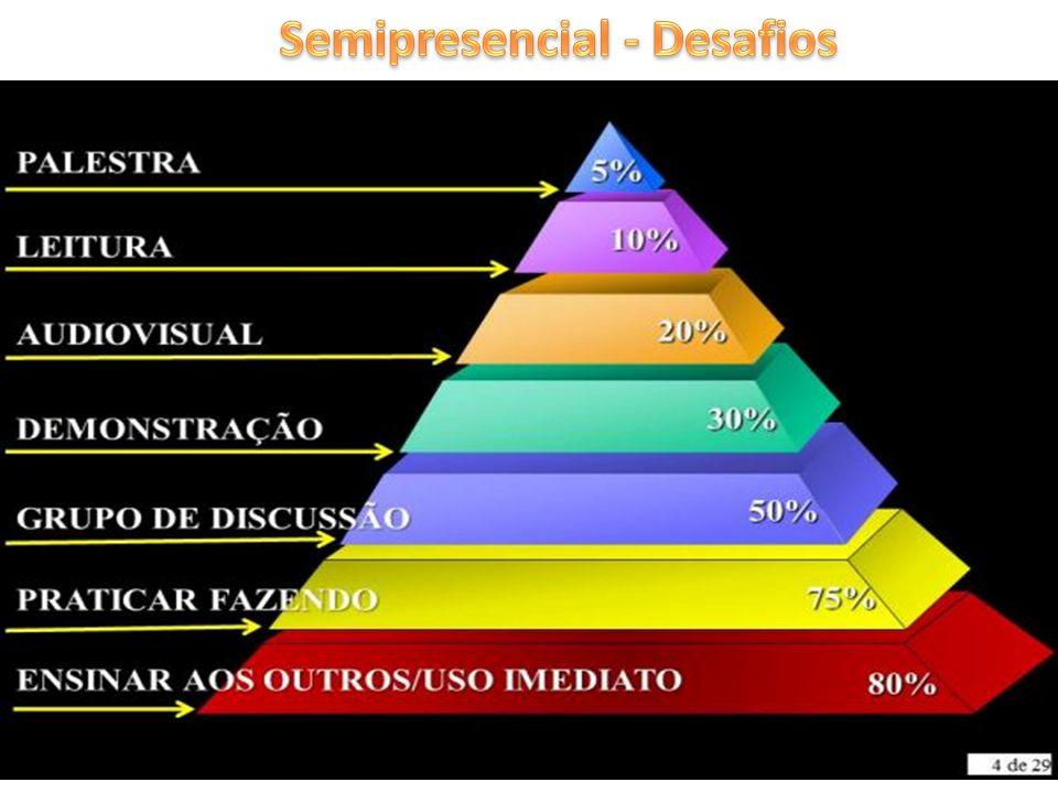 Semipresencial - Desafios