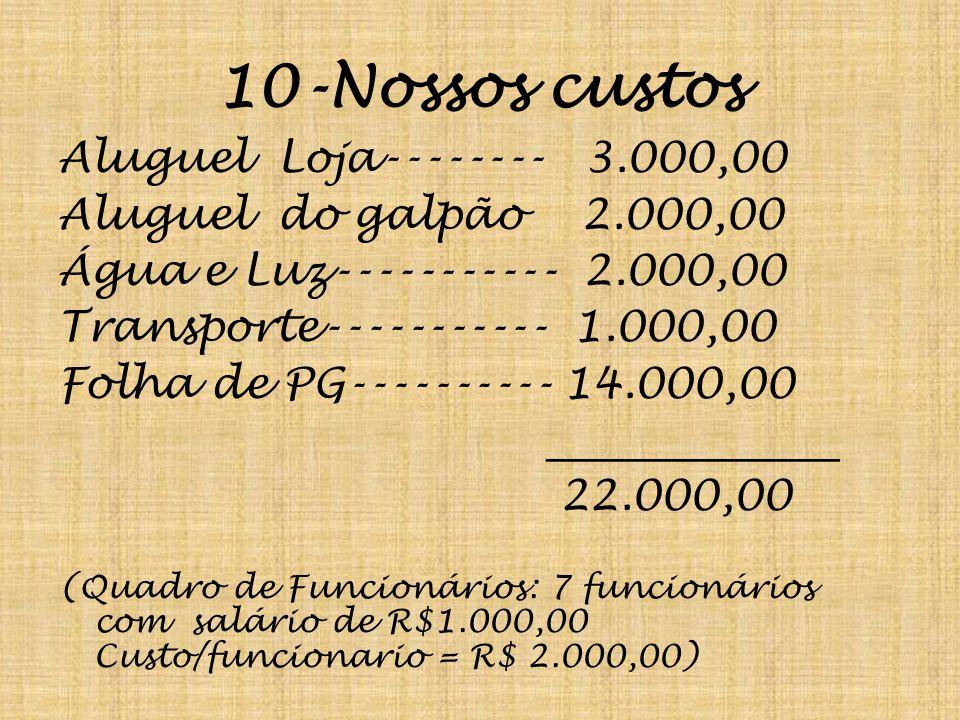 10-Nossos custos Aluguel Loja-------- 3.000,00