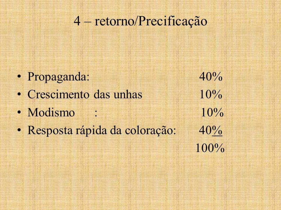 4 – retorno/Precificação