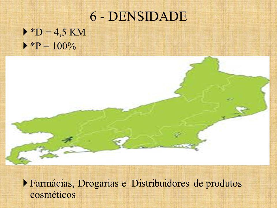 6 - DENSIDADE *D = 4,5 KM *P = 100% Farmácias, Drogarias e Distribuidores de produtos cosméticos