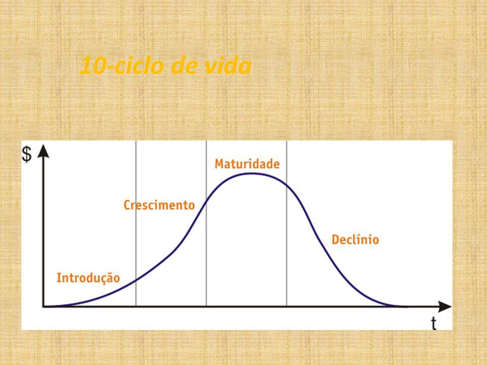 10-ciclo de vida