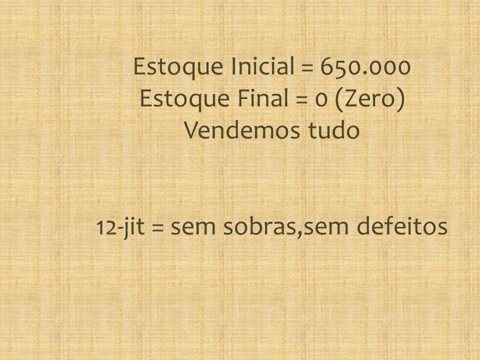Estoque Inicial = 650.000 Estoque Final = 0 (Zero) Vendemos tudo 12-jit = sem sobras,sem defeitos