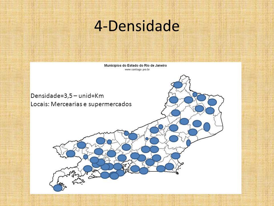 4-Densidade Densidade=3,5 – unid=Km Locais: Mercearias e supermercados
