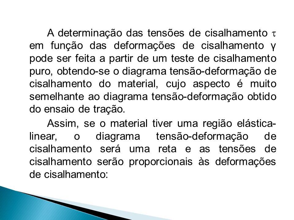 A determinação das tensões de cisalhamento  em função das deformações de cisalhamento γ pode ser feita a partir de um teste de cisalhamento puro, obtendo-se o diagrama tensão-deformação de cisalhamento do material, cujo aspecto é muito semelhante ao diagrama tensão-deformação obtido do ensaio de tração.