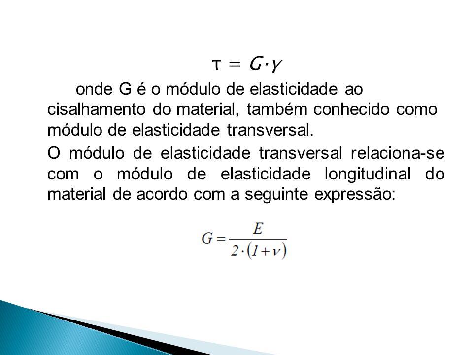 τ = G⋅γ onde G é o módulo de elasticidade ao cisalhamento do material, também conhecido como módulo de elasticidade transversal.