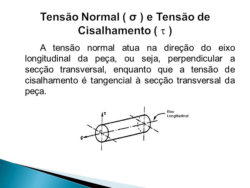 Tensão Normal ( σ ) e Tensão de Cisalhamento (  )