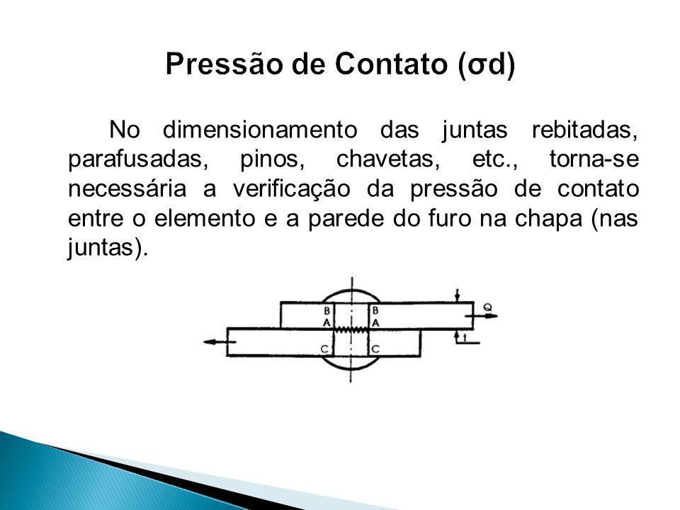 Pressão de Contato (σd)
