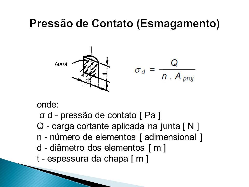 Pressão de Contato (Esmagamento)