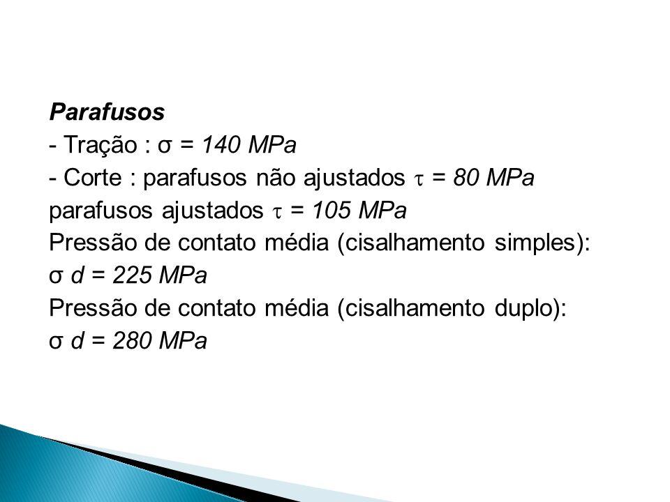 Parafusos - Tração : σ = 140 MPa - Corte : parafusos não ajustados  = 80 MPa parafusos ajustados  = 105 MPa Pressão de contato média (cisalhamento simples): σ d = 225 MPa Pressão de contato média (cisalhamento duplo): σ d = 280 MPa