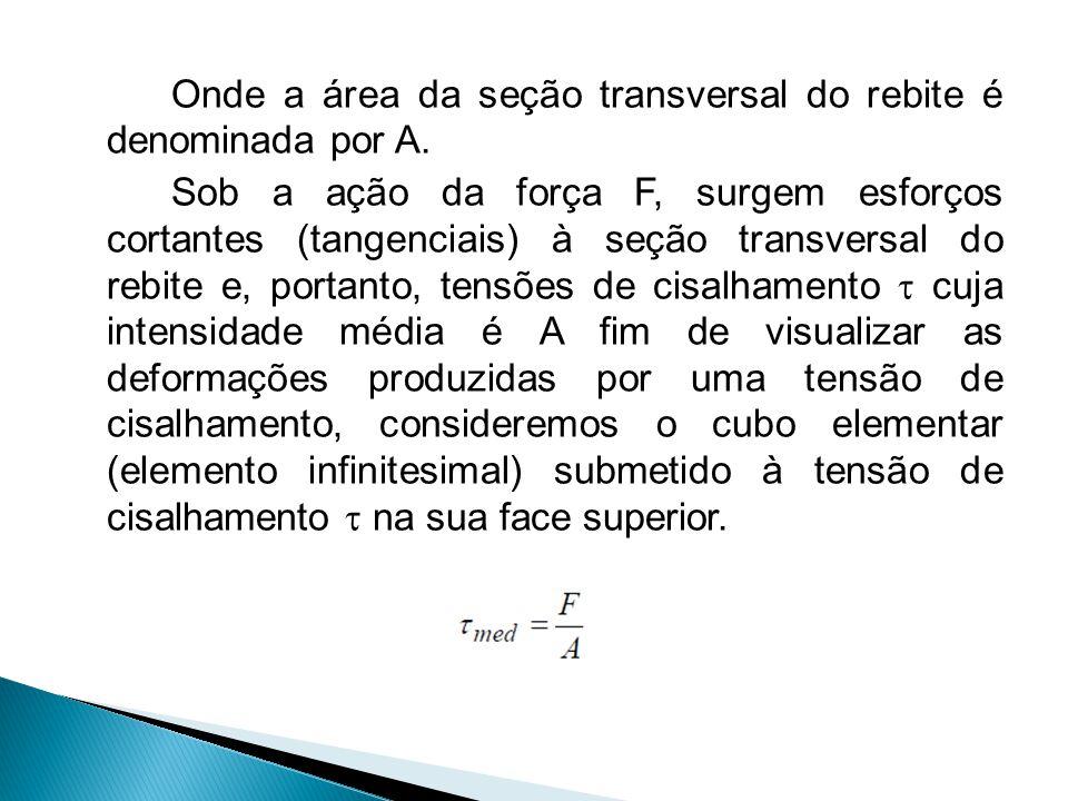 Onde a área da seção transversal do rebite é denominada por A