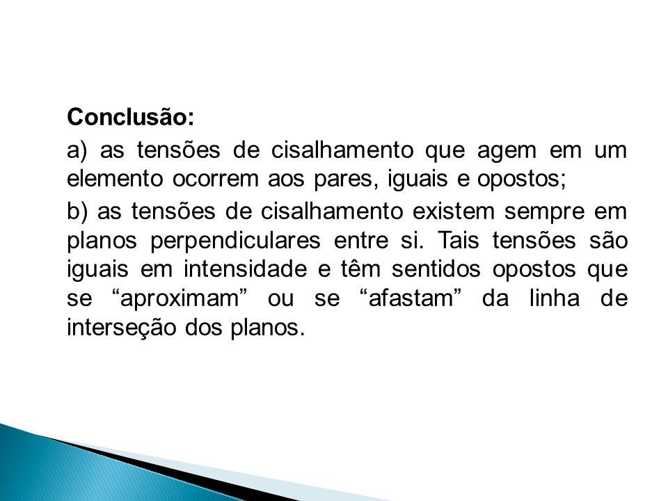 Conclusão: a) as tensões de cisalhamento que agem em um elemento ocorrem aos pares, iguais e opostos; b) as tensões de cisalhamento existem sempre em planos perpendiculares entre si.