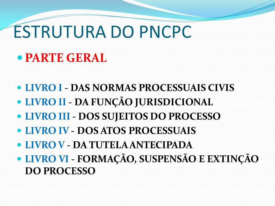 ESTRUTURA DO PNCPC PARTE GERAL LIVRO I - DAS NORMAS PROCESSUAIS CIVIS