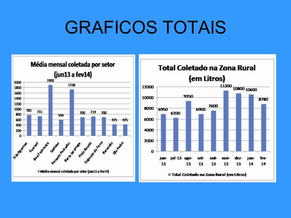 GRAFICOS TOTAIS