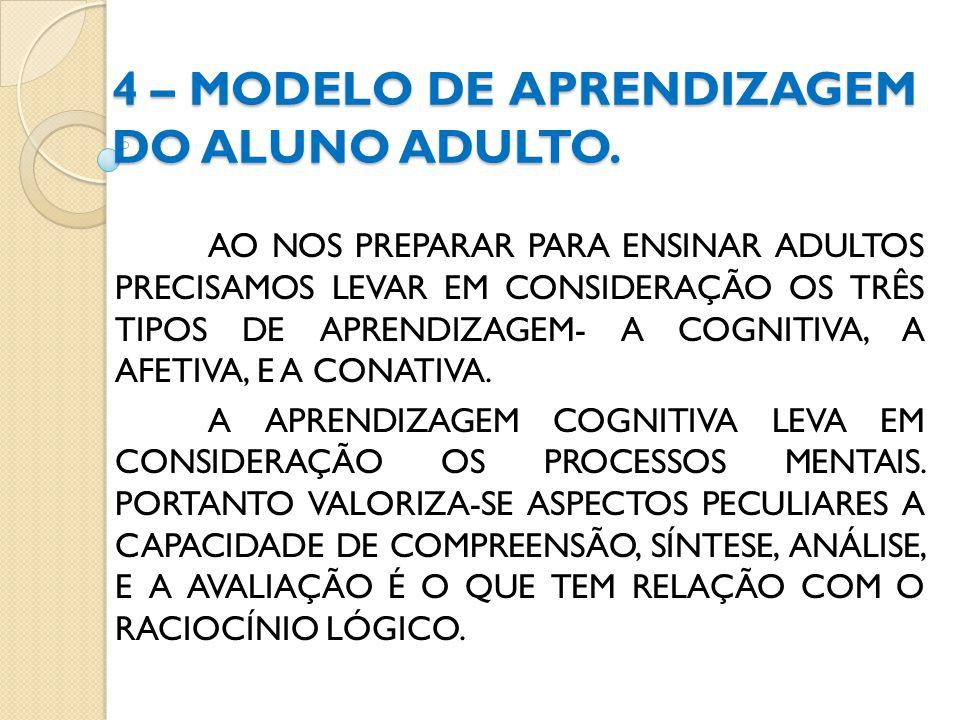 4 – MODELO DE APRENDIZAGEM DO ALUNO ADULTO.