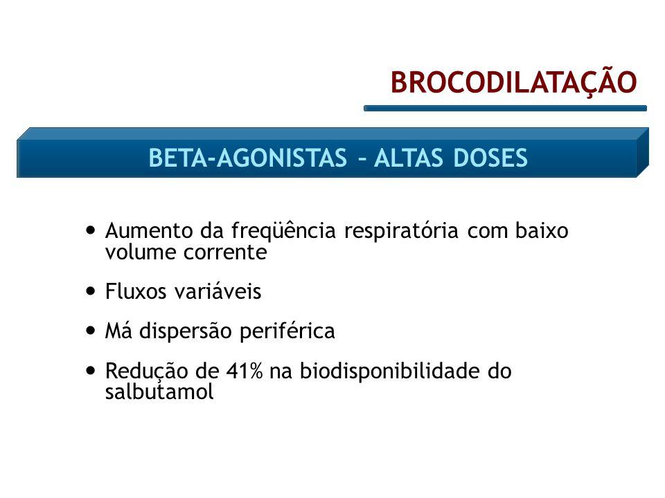 BETA-AGONISTAS – ALTAS DOSES
