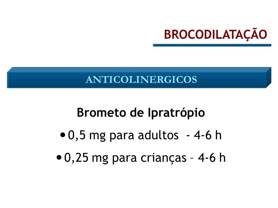BROCODILATAÇÃO Brometo de Ipratrópio