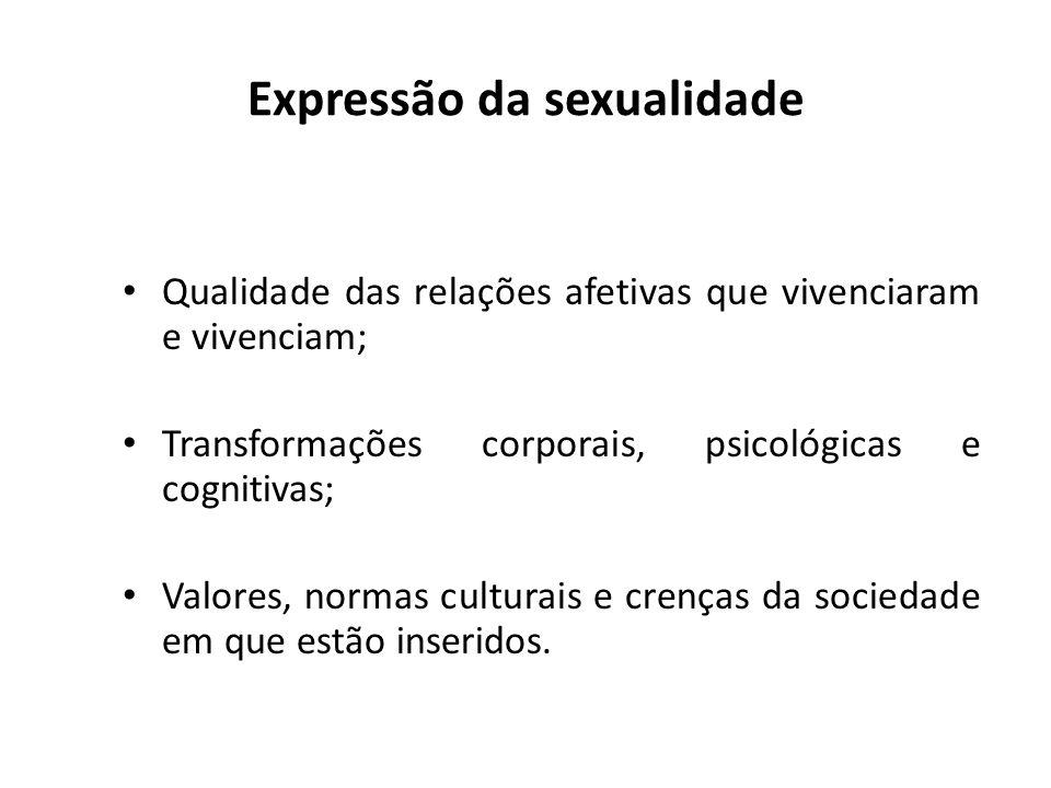 Expressão da sexualidade