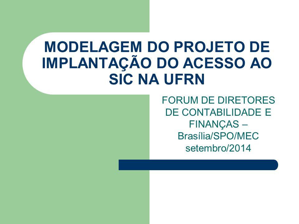 MODELAGEM DO PROJETO DE IMPLANTAÇÃO DO ACESSO AO SIC NA UFRN