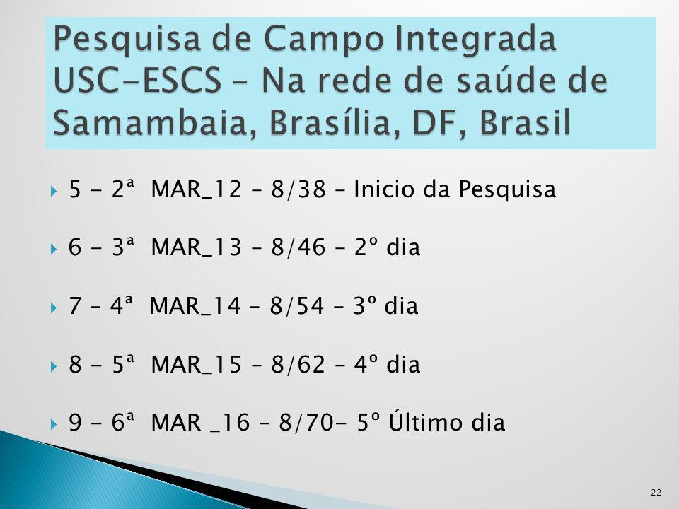 Pesquisa de Campo Integrada USC-ESCS – Na rede de saúde de Samambaia, Brasília, DF, Brasil