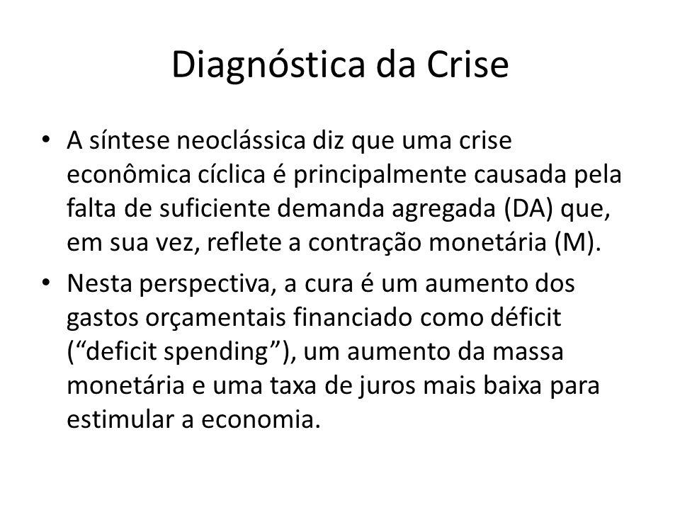 Diagnóstica da Crise