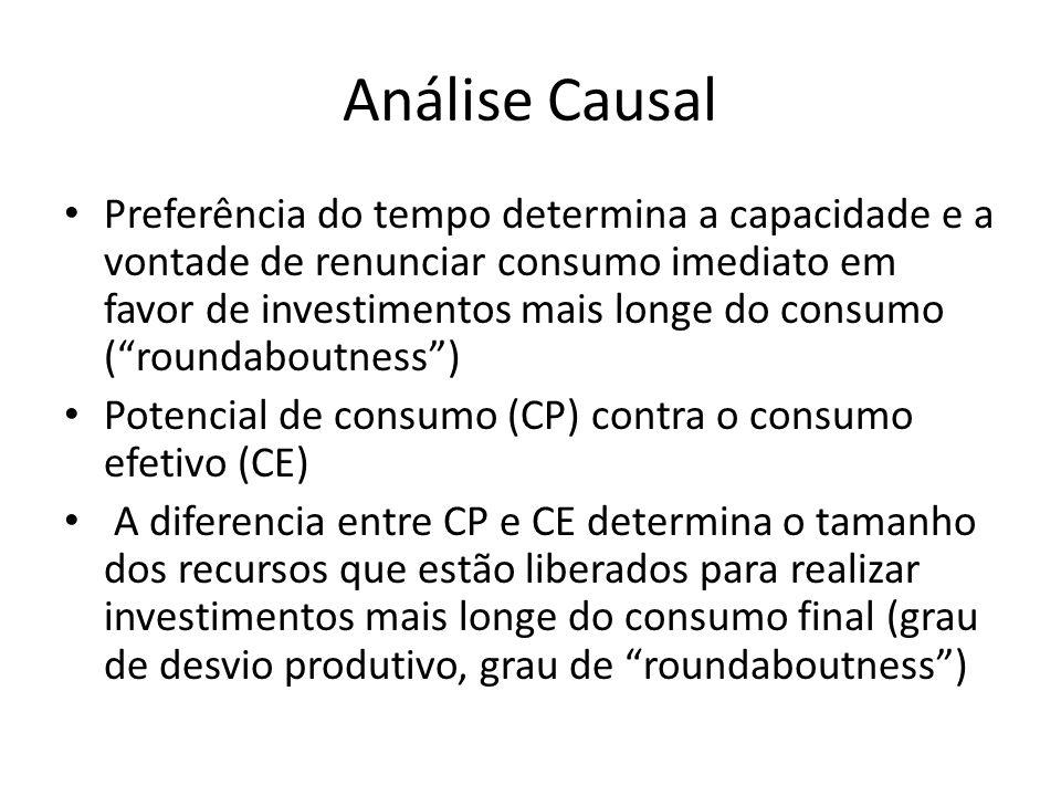 Análise Causal