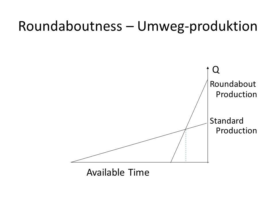 Roundaboutness – Umweg-produktion
