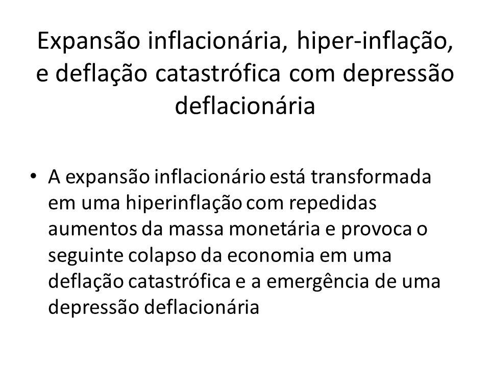 Expansão inflacionária, hiper-inflação, e deflação catastrófica com depressão deflacionária