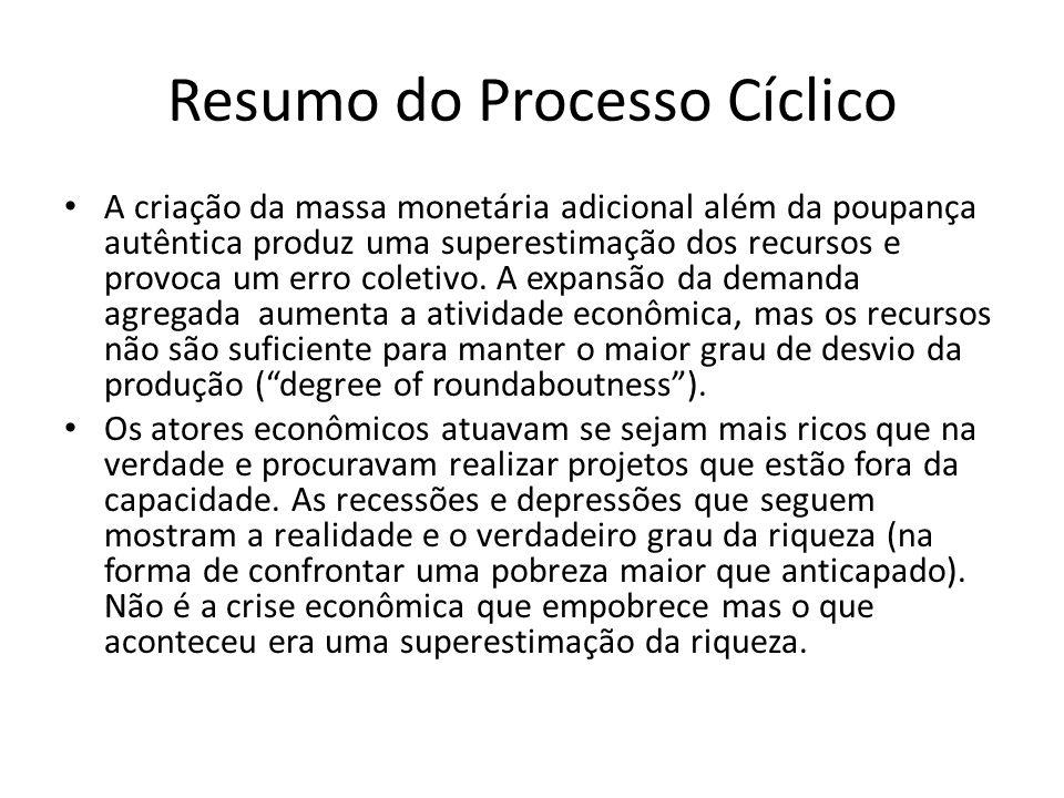 Resumo do Processo Cíclico