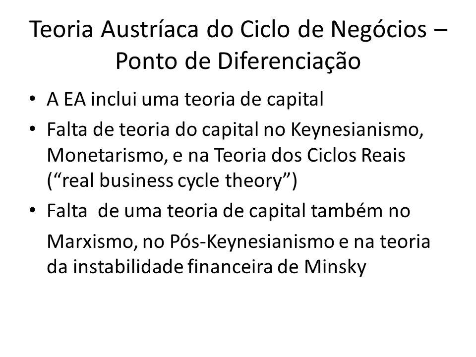Teoria Austríaca do Ciclo de Negócios – Ponto de Diferenciação