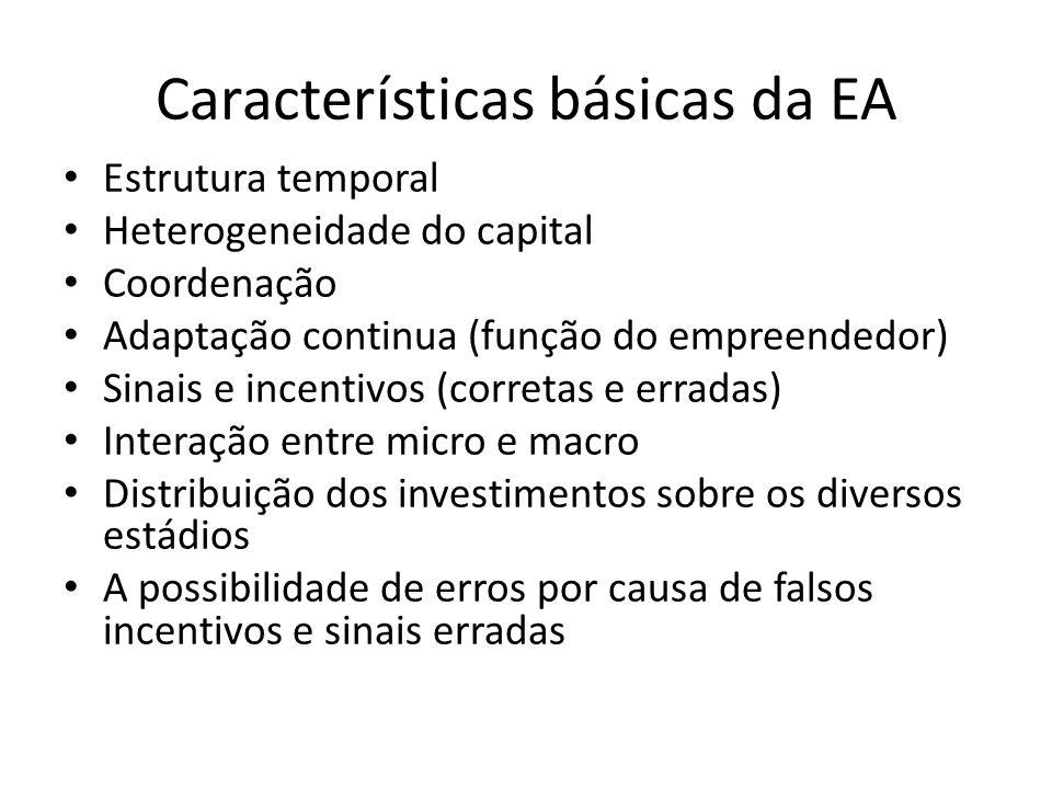Características básicas da EA