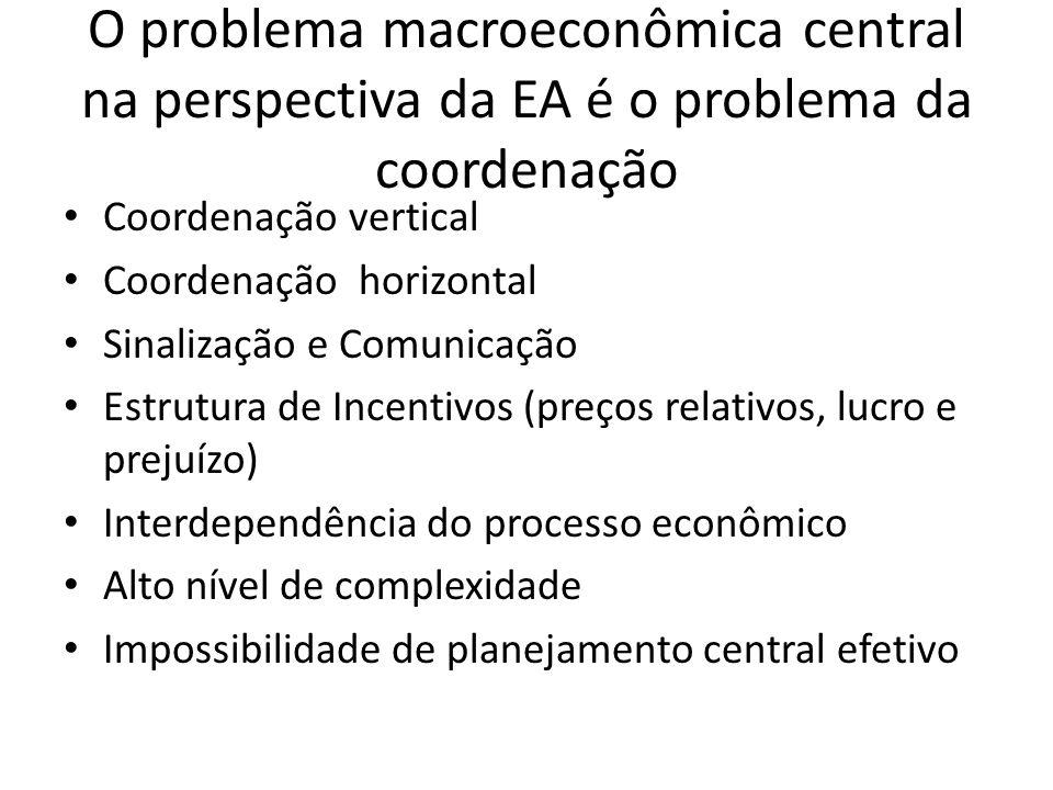 O problema macroeconômica central na perspectiva da EA é o problema da coordenação