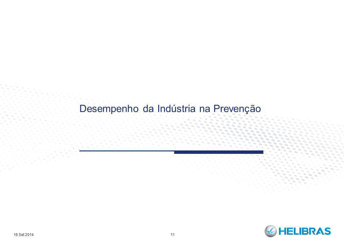 Desempenho da Indústria na Prevenção