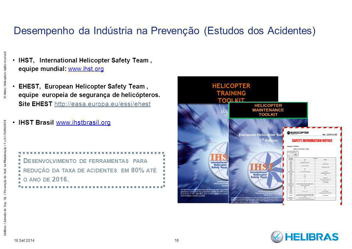 Desempenho da Indústria na Prevenção (Estudos dos Acidentes)