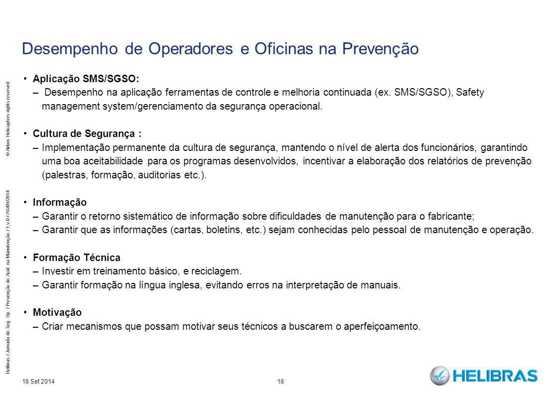 Desempenho de Operadores e Oficinas na Prevenção