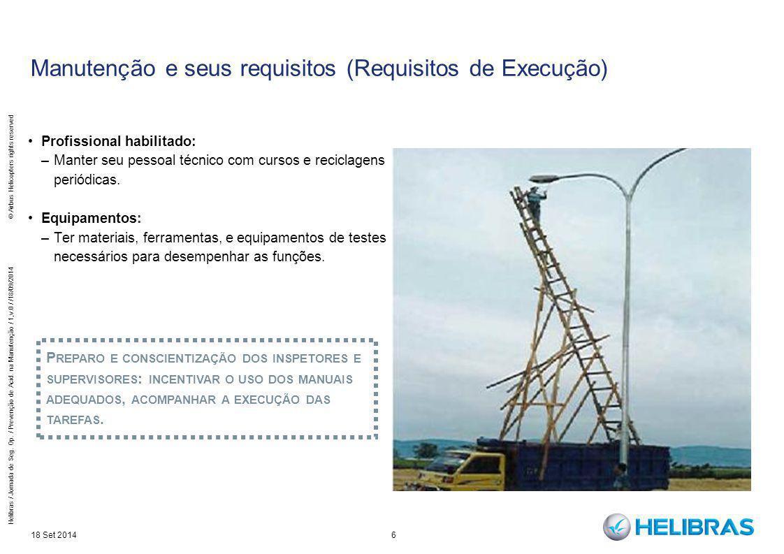 Manutenção e seus requisitos (Requisitos de Execução)