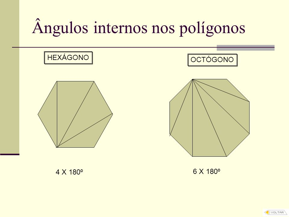 Ângulos internos nos polígonos