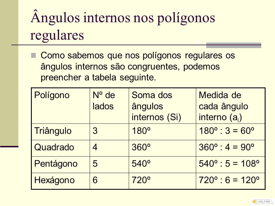 Ângulos internos nos polígonos regulares