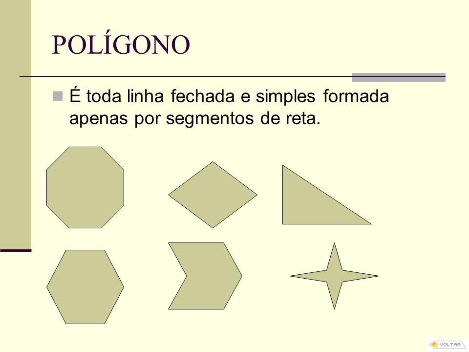 POLÍGONO É toda linha fechada e simples formada apenas por segmentos de reta.