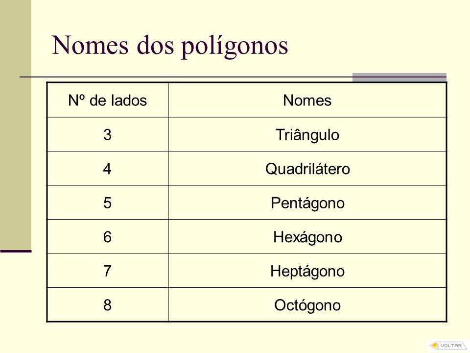 Nomes dos polígonos Nº de lados Nomes 3 Triângulo 4 Quadrilátero 5