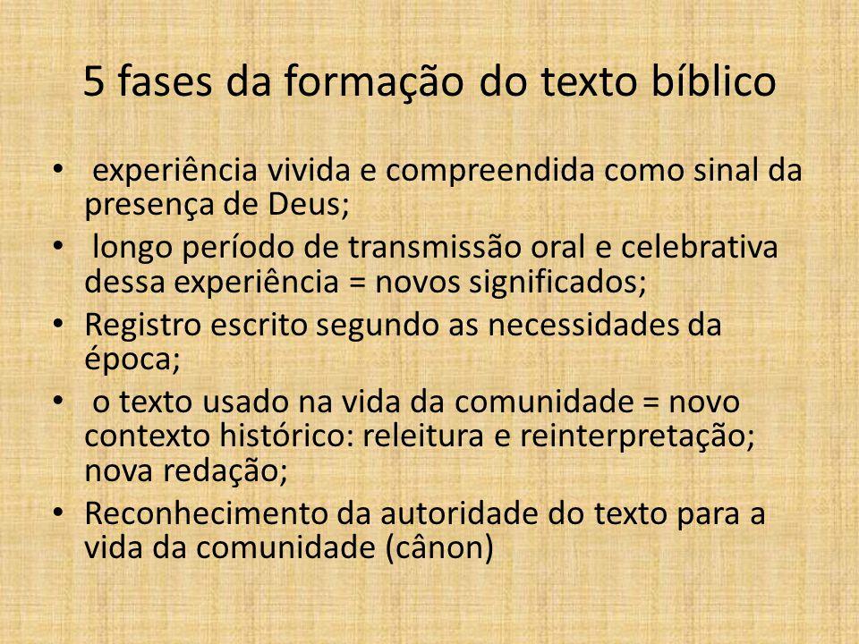 5 fases da formação do texto bíblico