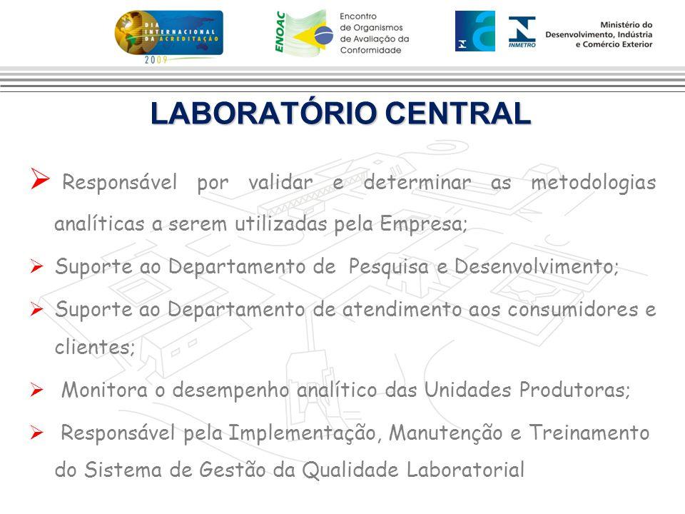 LABORATÓRIO CENTRAL Responsável por validar e determinar as metodologias analíticas a serem utilizadas pela Empresa;