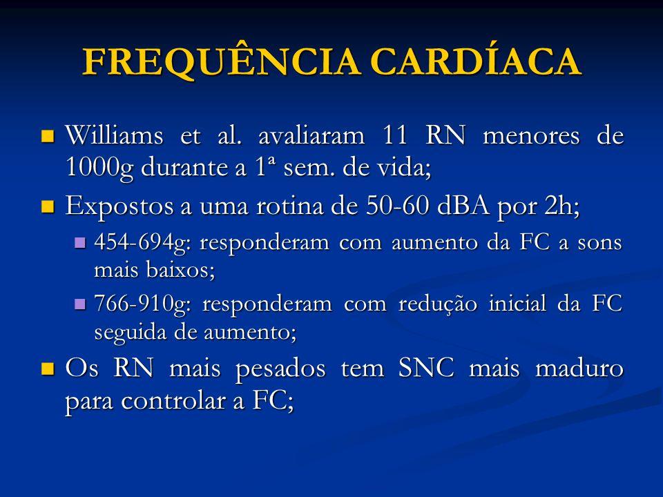 FREQUÊNCIA CARDÍACA Williams et al. avaliaram 11 RN menores de 1000g durante a 1ª sem. de vida; Expostos a uma rotina de 50-60 dBA por 2h;