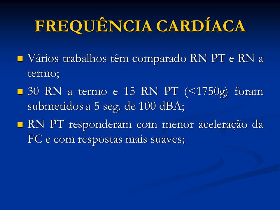 FREQUÊNCIA CARDÍACA Vários trabalhos têm comparado RN PT e RN a termo;