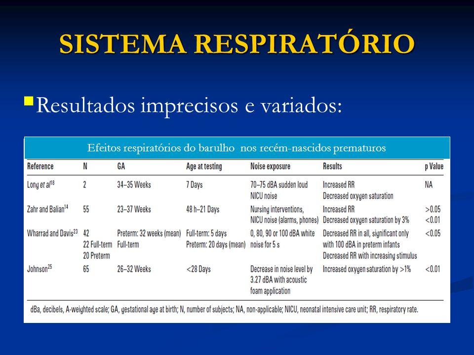 Efeitos respiratórios do barulho nos recém-nascidos prematuros