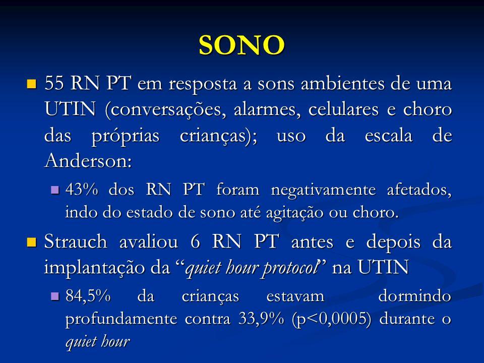 SONO 55 RN PT em resposta a sons ambientes de uma UTIN (conversações, alarmes, celulares e choro das próprias crianças); uso da escala de Anderson: