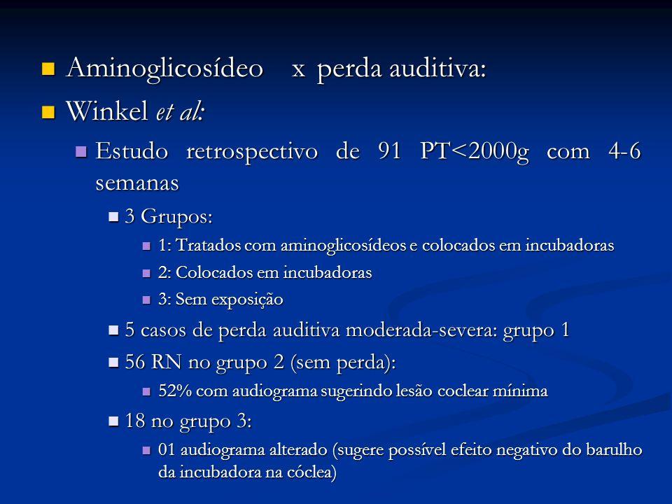 Aminoglicosídeo x perda auditiva: Winkel et al: